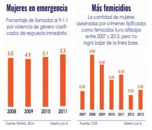 p-07-graficos-violencia
